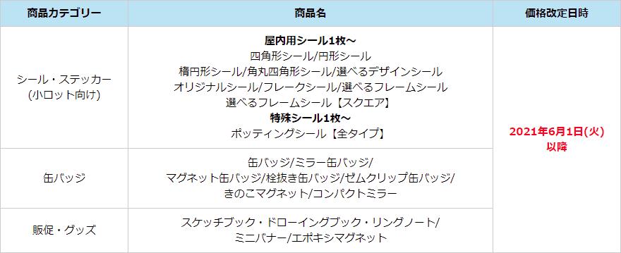 対象商品リスト(6月1日改定)