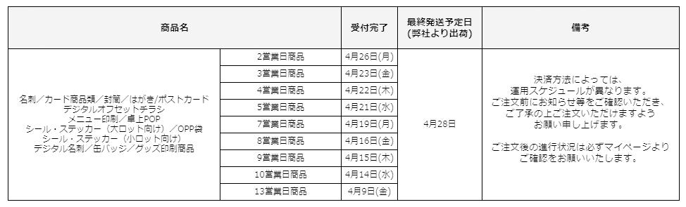 2021年アドプリント|ゴールデンウィーク最終発送(弊社より出荷)商品別受付締切早見表 1/3