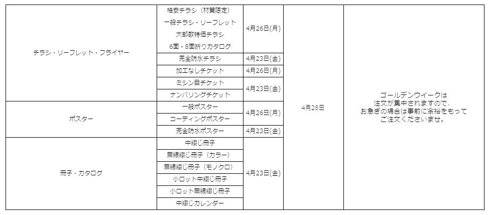 2021年アドプリント ゴールデンウィーク最終発送(弊社より出荷)商品別受付締切早見表 2/3